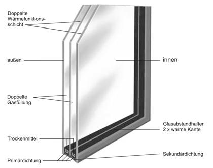 oliva. Black Bedroom Furniture Sets. Home Design Ideas